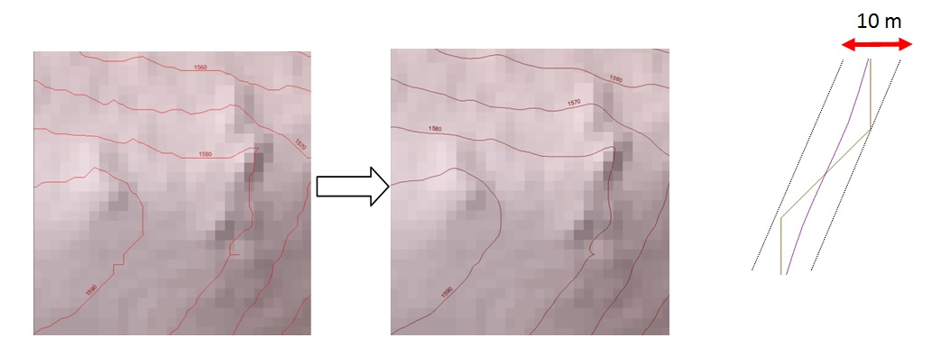 How to generate map contour lines using ArcGIS 10